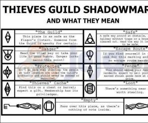 Oznaczenia gildii złodziei