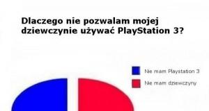 Dziewczyna i PS3
