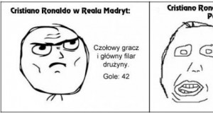 Cristiano Ronaldo - dwa wcielenia