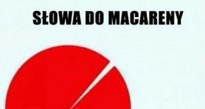 """Słowa do piosenki """"Macarena"""""""