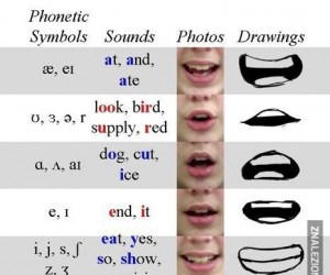 Jak animować usta