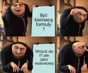 Biedny Kubica