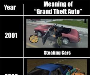 Znaczenie GTA