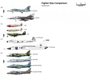 Porównanie myśliwców