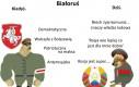 Białoruś kiedyś i dziś