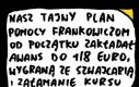 Tajny plan pomocy frankowiczom