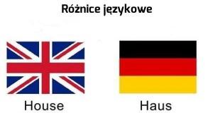 Różnice językowe