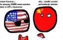 Uroki bloku wschodniego