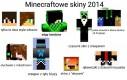 Minecraftowe skiny w 2014 roku