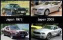 Ewolucje w motoryzacji