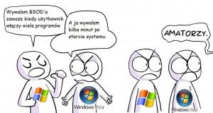 To dopiero był system...