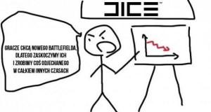 Logika wydawców gier