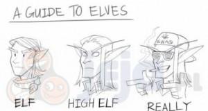 Jak narysować elfa
