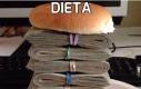 Dieta idealna dla mnie