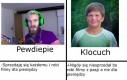 Zestawienie czołowych skandynawskich youtuberów