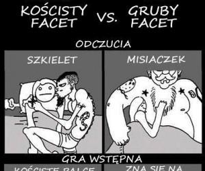 Kościsty facet vs Gruby facet