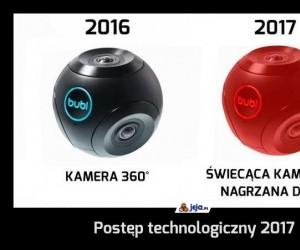 Postęp technologiczny 2017