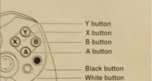 Najlepsza instrukcja