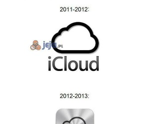 Logo iCloud przez lata