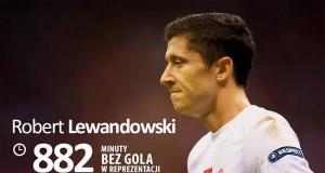 Relacja po meczu Polska - Ukraina