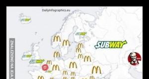 Najpopularniejsze sieci fast-foodów w krajach Europy