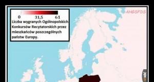 Polacy najlepsi w Europie!