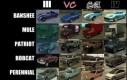 Jak rozwijało się GTA...