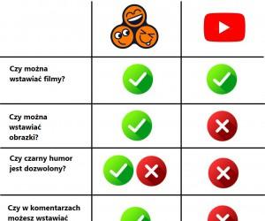 Jeja vs YouTube