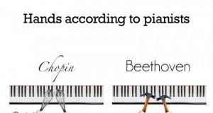 Dłonie pianistów
