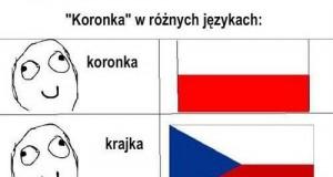 """""""Koronka"""" w różnych językach"""
