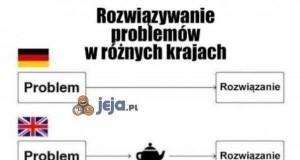Rozwiązywanie problemów w Polsce