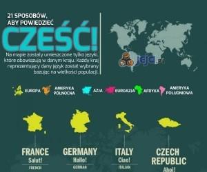 Powitanie w 21 językach!