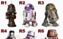 Droidy z Gwiezdnych Wojen