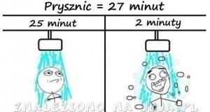 Zajęcia pod prysznicem