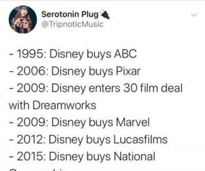 Przyszłość Disneya