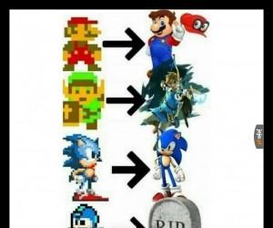 Ewolucja znanych postaci z gier komputerowych