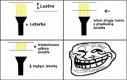 Trollowanie praw fizyki