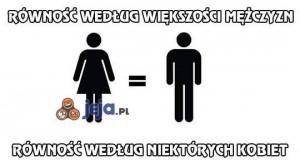 Równość według mężczyzn i kobiet