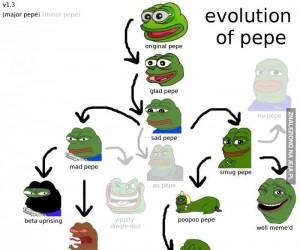 """Ewolucja znanej nam """"smutnej żaby"""""""