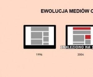 Ewolucja mediów cyfrowych