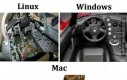 Linux, Windows i Mac