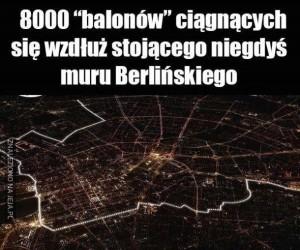 Osiem tysięcy balonów jako symbol muru Berlińskiego