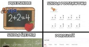 Przydatność matematyki