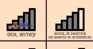 Problemy z Wi-Fi
