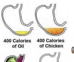 Od razu wiadomo, która dieta najzdrowsza