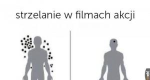 Strzelanie w filmach akcji
