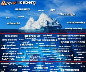 Jejowa góra lodowa