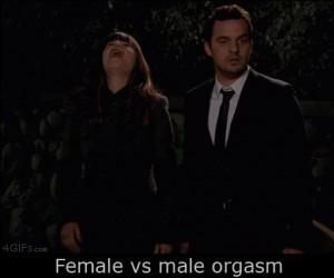 Porównanie orgazmów