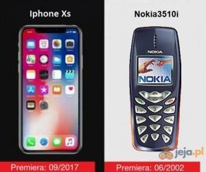 Apple wita w 2002 roku