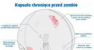 Idealna ochrona przed zombie